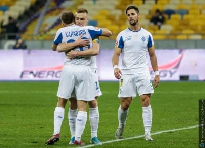 Как изменилась цена Караваева, Дуелунда и других игроков «Динамо»
