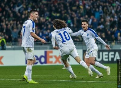 Букмекери оцінили шанси українських клубів вийти в плей-оф єврокубків. Не дуже оптимістична картина