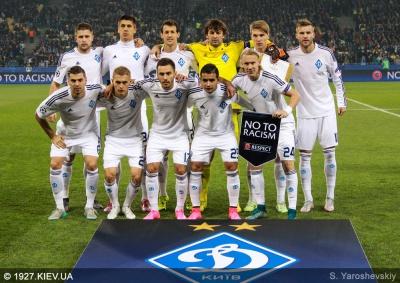 Букмекери оцінили шанси «Динамо» виграти Лігу чемпіонів 2016/2017