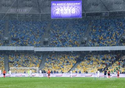 Видовищність і глядачі: зимова частина чемпіонату України в цифрах