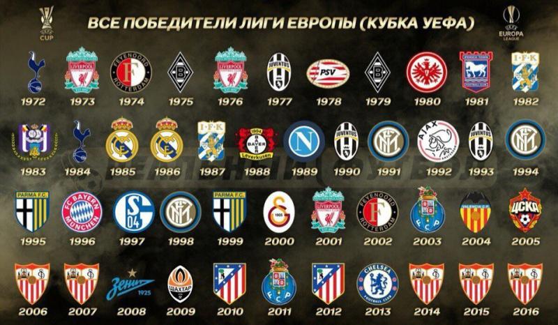 Чемпионов Лига Европа