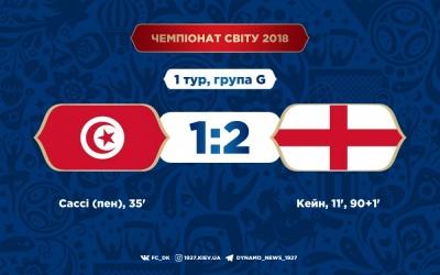 Дубль Кейна приносить Англії перемогу в матчі із Тунісом
