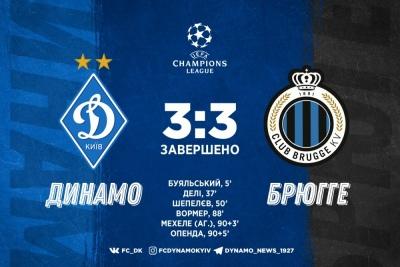 «Динамо» грає внічию з «Брюгге» та продовжить єврокубкові виступи в Лізі Європи