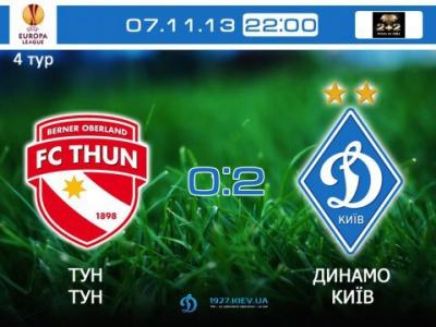 Аналіз матчу «Тун» - «Динамо»