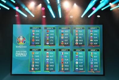 Євро-2020. За 10 днів до матчу Україна — Сербія: турнірна таблиця та календар матчів у групі В