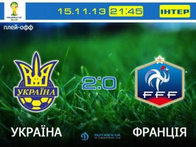 Аналіз матчу Україна – Франція.
