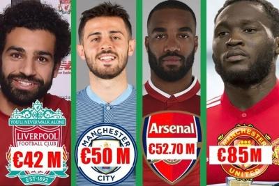 Футболісти за мільярди. Трансферні рекорди грандів АПЛ