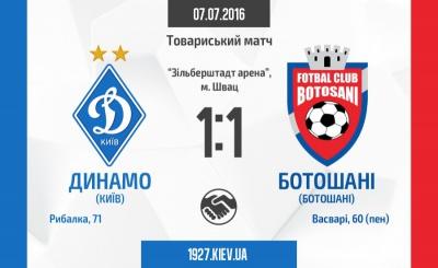 «Динамо» грає внічию з «Ботошані»