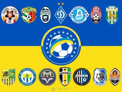 Спаринги клубів Прем'єр-ліги