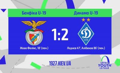 Юнацька Ліга УЄФА: «Динамо» в меншості переграє «Бенфіку» - 1:2