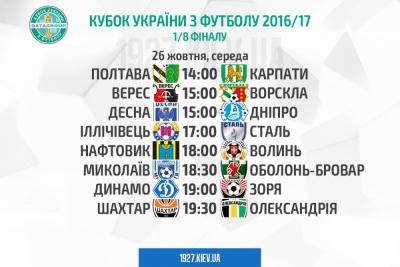 Анонс матчів 1/8 фіналу Кубка України