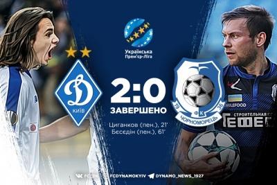 «Динамо» перемогло «Чорноморець» завдяки двом голам з пенальті
