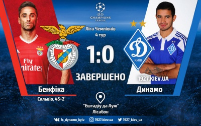«Динамо» програє «Бенфіці» і  втрачає шанси на вихід у плей-офф Ліги чемпіонів