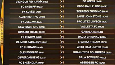 Ліга Європи: Григорчук зіграє із «Динамо» з Тбілісі, а Мілевський поїде в Естонію