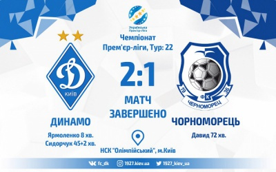 «Динамо» не без проблем перемагає «Чорноморець»