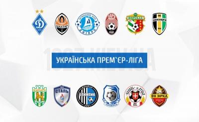 Незмінно в еліті — лише «Динамо», «Дніпро» та «Шахтар»