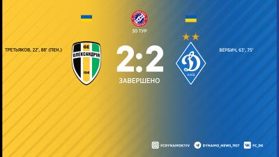 Дубль Вербича не допоміг «Динамо» перемогти «Олександрію»