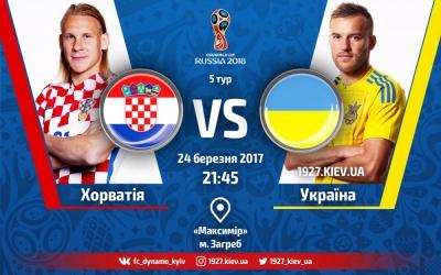 Букмекери не вірять в перемогу України над Хорватією