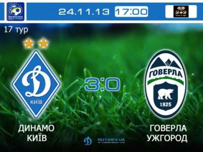 Аналіз матчу «Динамо» - «Говерла»