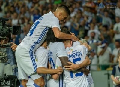 Чому українські команди не пробили чергове «дно» в єврокубках