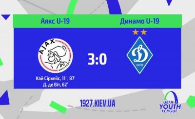 «Динамо» (U-19) розгромно програє «Аяксу» (U-19) і прощається з юнацькою Лігою УЄФА