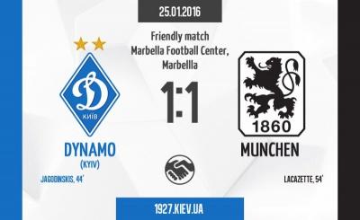 Екзамен гравців молодіжки. «Динамо» Київ — «Мюнхен 1860»: 1:1