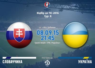 Тест на зрілість. Анонс матчу Словаччина - Україна