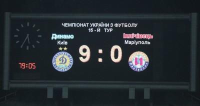 Рекорди «Динамо». Найбільші перемоги в ЧУ