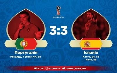 Хет-трик Роналду приносить нічию Португалії в матчі із іспанцями. ВІДЕО
