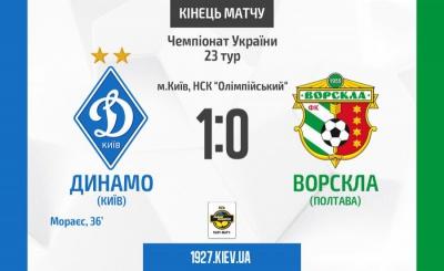«Динамо» перемагає «Ворсклу» та достроково оформлює чемпіонство