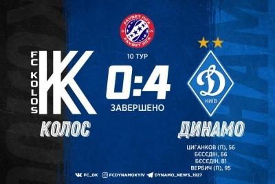 «Динамо» розгромило «Колос» – 3 пенальті та 2 вилучення у скандальному матчі УПЛ
