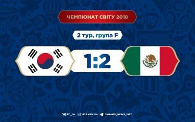 Мексика перемагає Південну Корею і очолює групу F