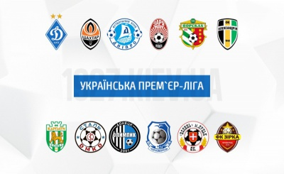 ТОП-5 фактів про «народження» чемпіонату України