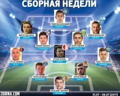 Збірна тижня з українських футболістів