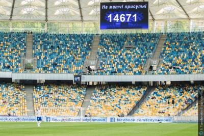 НСК «Олімпійський» прийме матчі Меморіалу Валерія Лобановського вперше з 2003 року