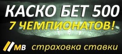 Каско Бет на 7 чемпіонатів від компанії Masters Bet