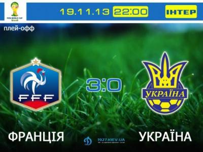Аналіз матчу Франція - Україна.