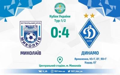 «Динамо» - перший фіналіст Кубку України!