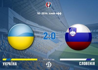Не бійтеся, пройдемо! Аналіз матчу Україна - Словенія