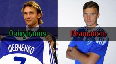 Український футбол: очікування і реальність