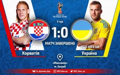 Не шукати виправдань. Аналіз матчу Хорватія - Україна