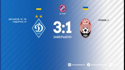 «Динамо» перемогло «Зорю» в результативному матчі за друге місце УПЛ