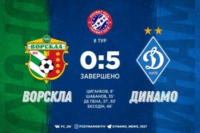 Прорвало: «Динамо» декласує «Ворсклу» на виїзді