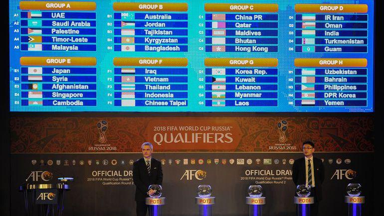 Отборочные матчи на чемпионат мира 2018 азия